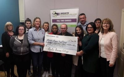 The Business Level 6 Group at Moate Business College who raised €608.50